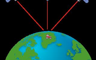 Correctiesignaal voor GPS-systemen